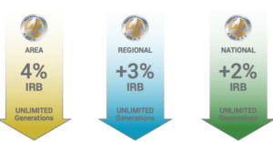 infinity-residual-bonus