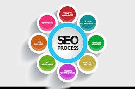SEO-process-Chart