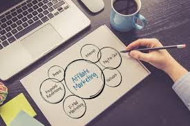affiliate-marketing-circles