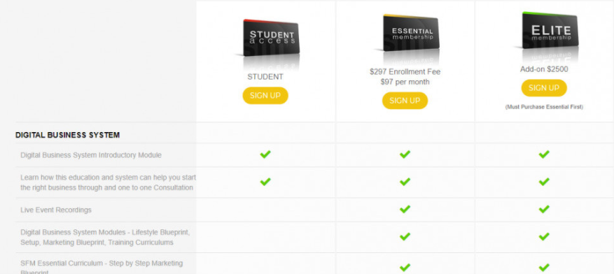 sfm-membership-options
